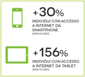 dispositivi-accesso-internet-italia
