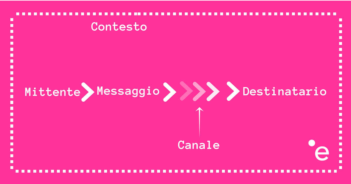 mobile-marketing-canale