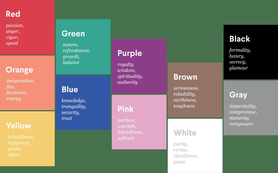 psicologia-colori-brand1
