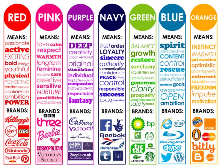 psicologia-colori-brand2