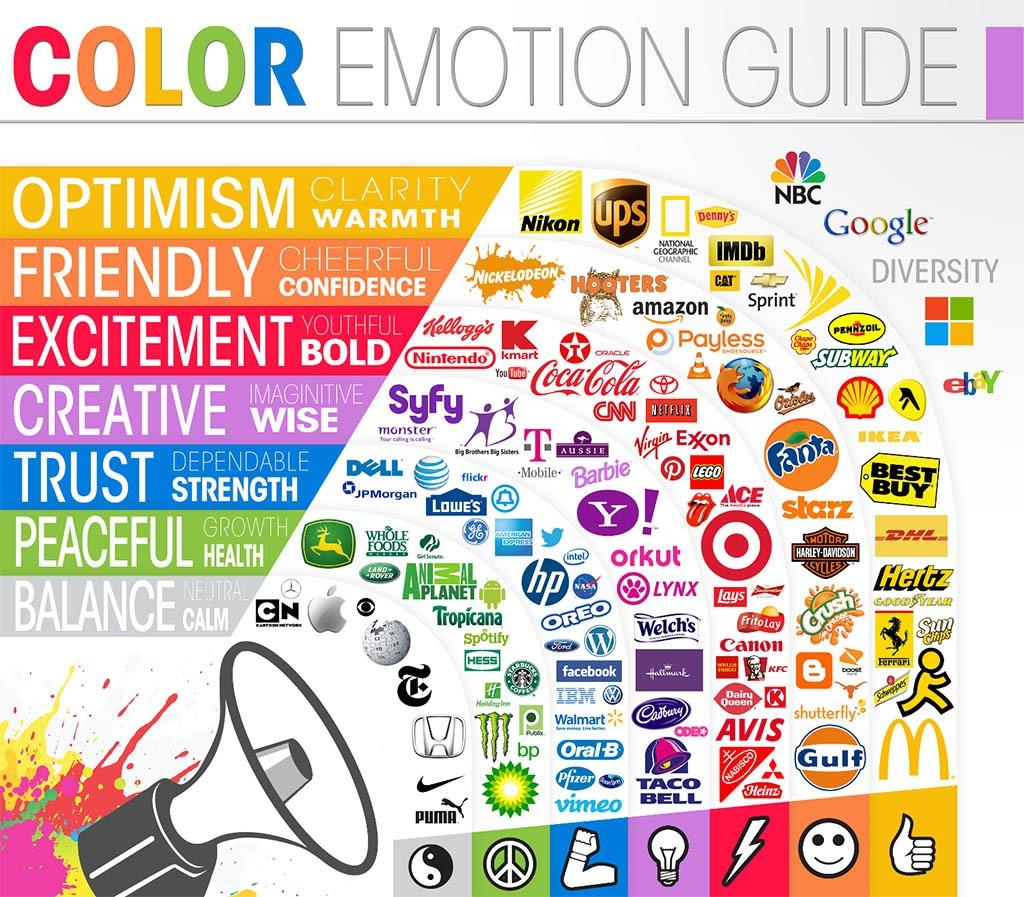 psicologia-colori-brand4